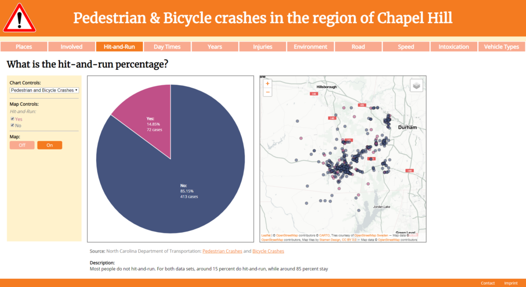 Pedestrian & Bicycle crashes in the region of Chapel Hill: What is the hit-and-run percentage? (with map)